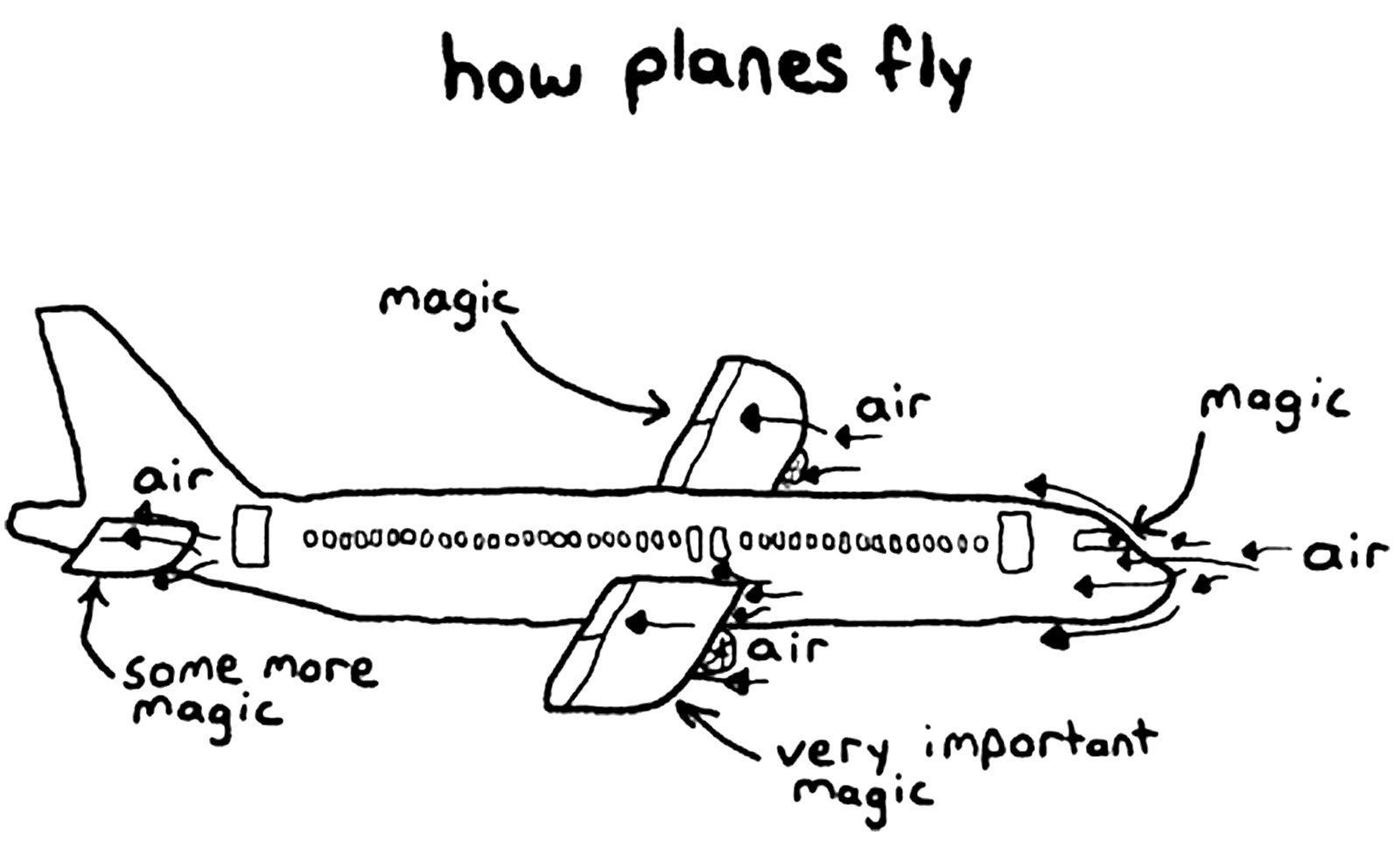 What do the planes fly on 30